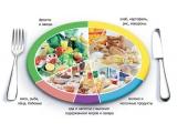 Гостница Армения - иконка «питание» в Янтиково